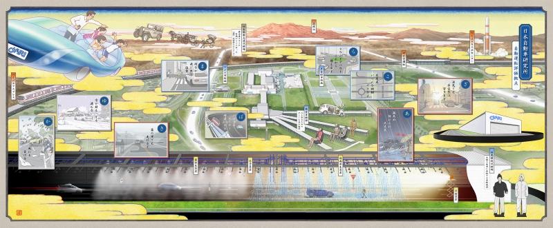 JARI自動走行システム評価施設